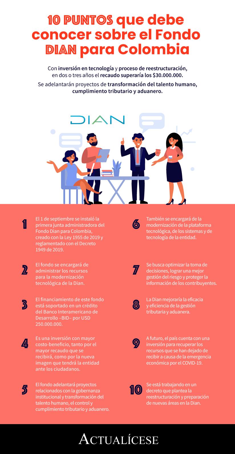 [Infografía] 10 puntos que debes conocer sobre el Fondo Dian para Colombia