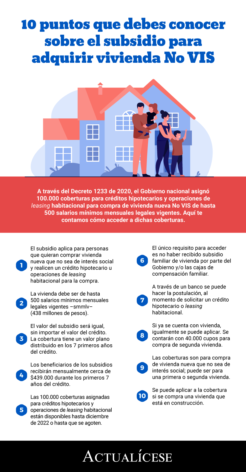 [Infografía] 10 puntos que debes conocer sobre el subsidio para adquirir vivienda No VIS