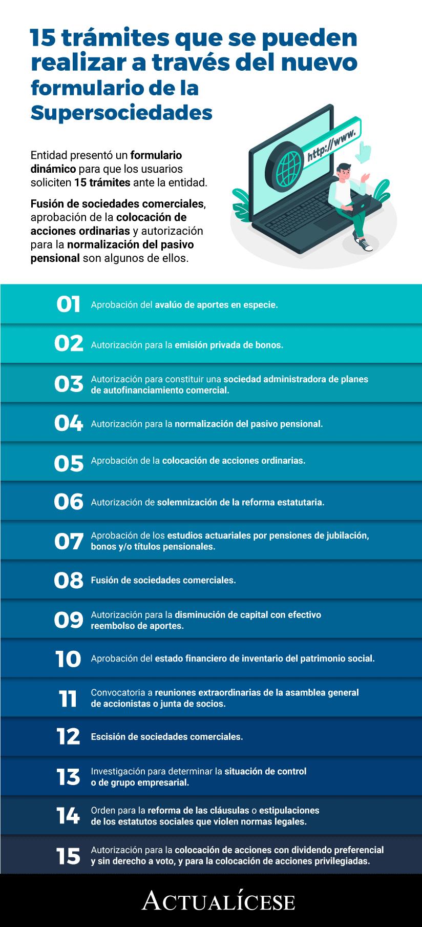 [Infografía] 15 trámites que se pueden realizar a través del nuevo formulario de la Supersociedades