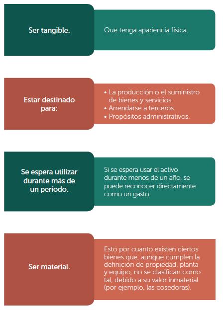 Características de la propiedad, planta y equipo