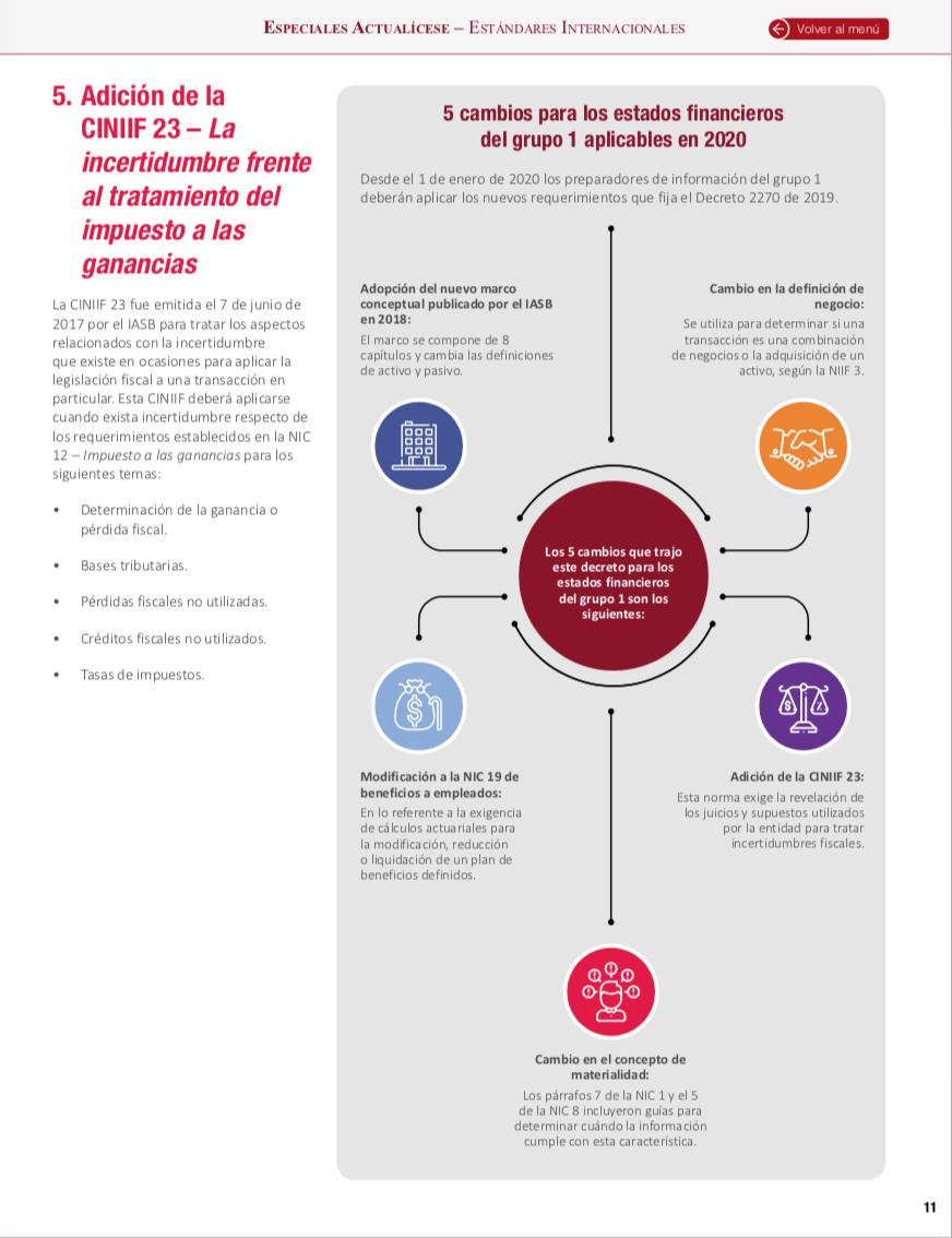 Últimos cambios en Estándares Internacionales de Información Financiera, todo lo que necesitas saber