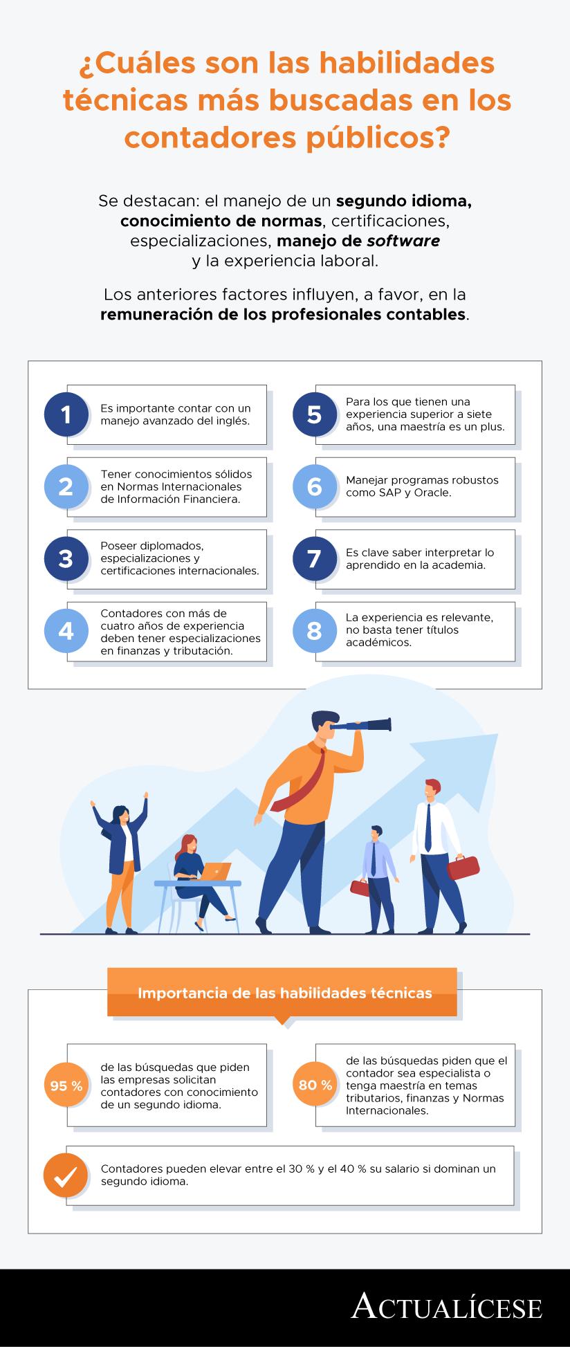 [Infografía] ¿Cuáles son las habilidades técnicas más buscadas en los contadores públicos?