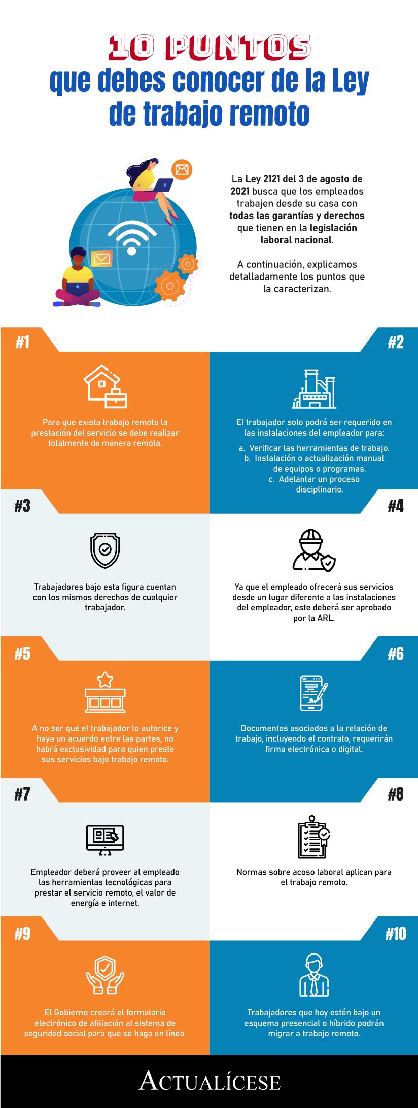[Infografía] 10 puntos que debes conocer de la Ley de trabajo remoto