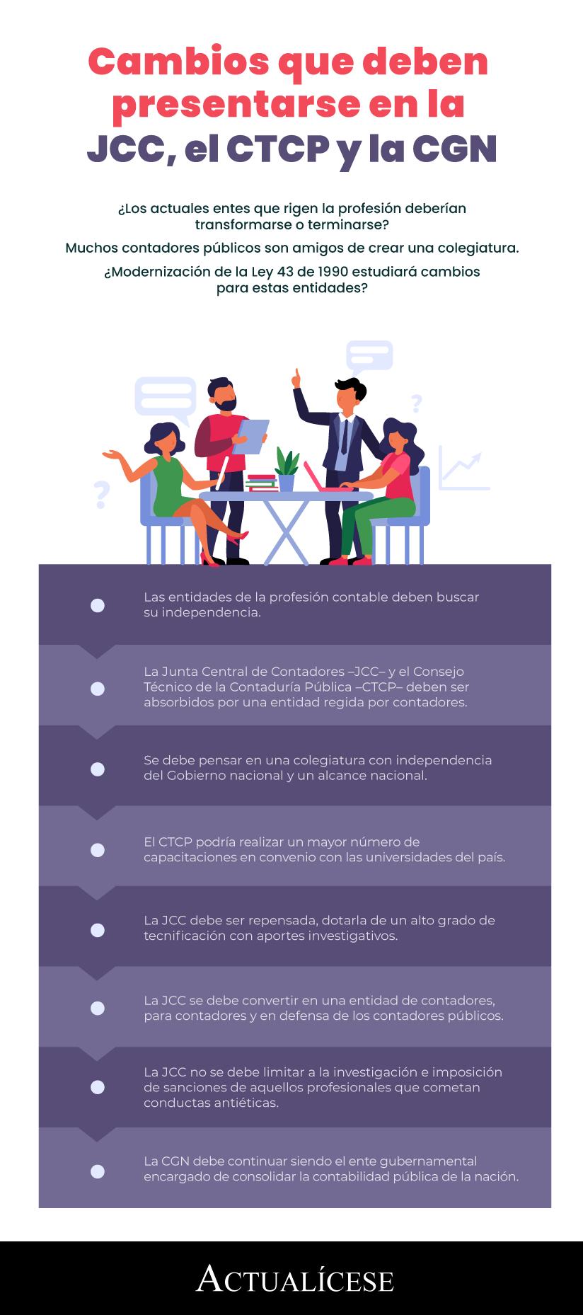 [Infografía] Cambios que deben presentarse en la JCC, el CTCP y la CGN
