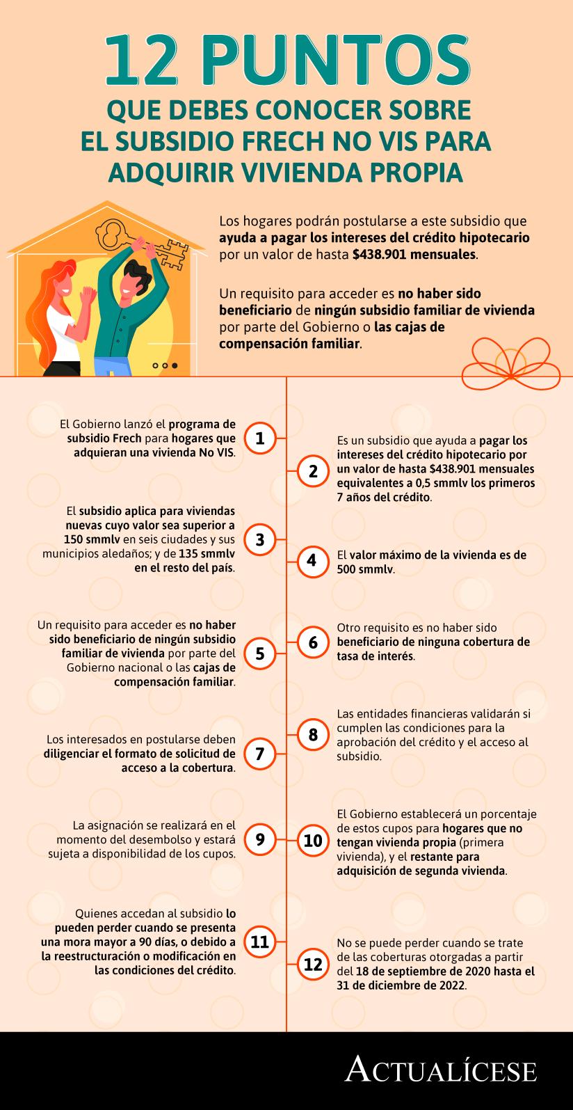 [Infografía] 12 puntos que debes conocer sobre el subsidio Frech No VIS para adquirir vivienda propia