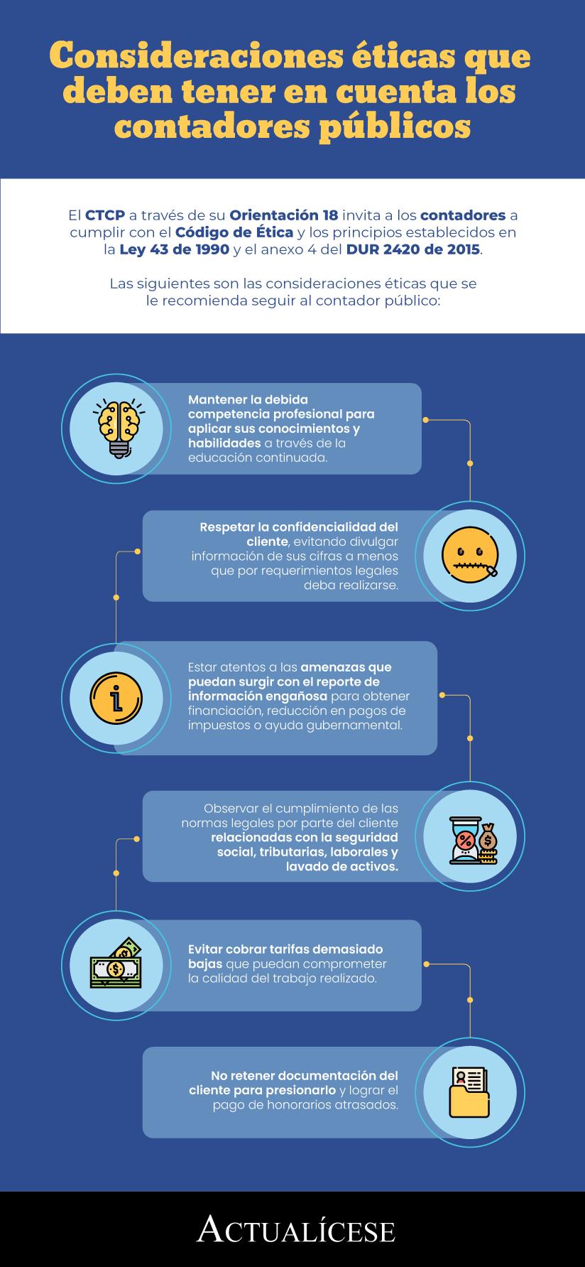 [Infografía] Consideraciones éticas que deben tener en cuenta los contadores públicos