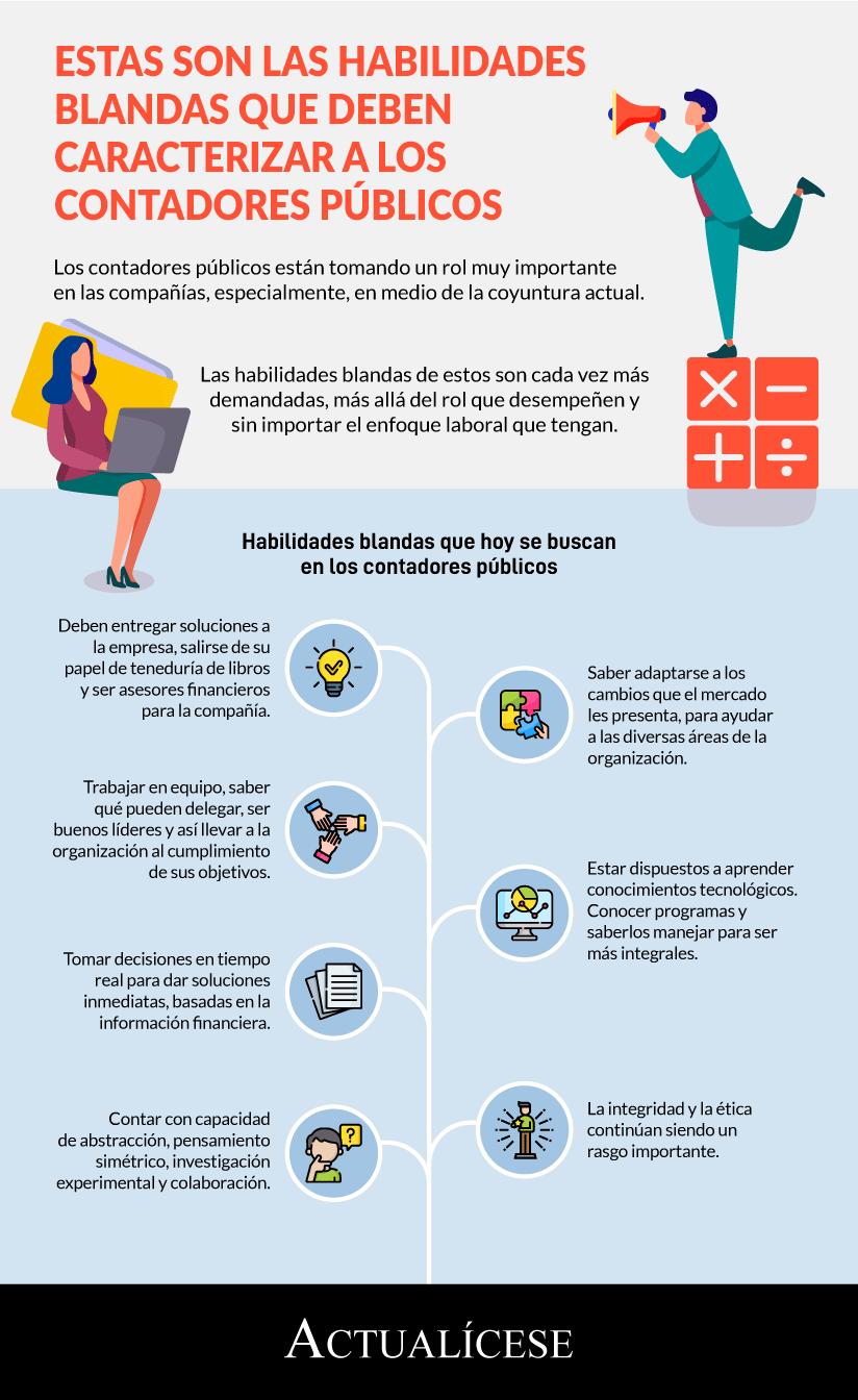 [Infografía] Estas son las habilidades blandas que deben caracterizar a los contadores públicos