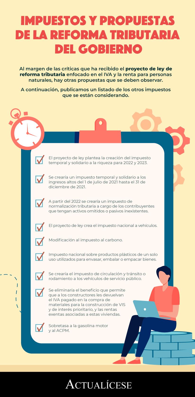 [Infografía] Impuestos y propuestas de la reforma tributaria del Gobierno