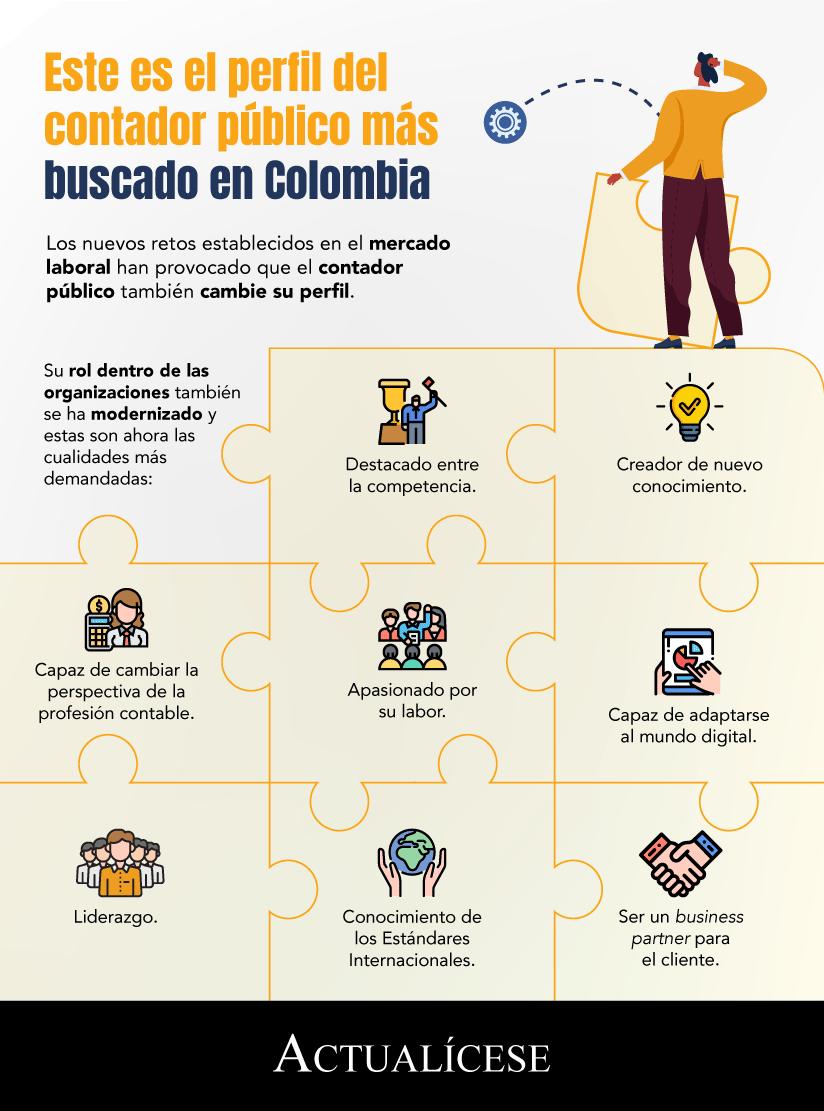[Infografía] Este es el perfil del contador público más buscado en Colombia