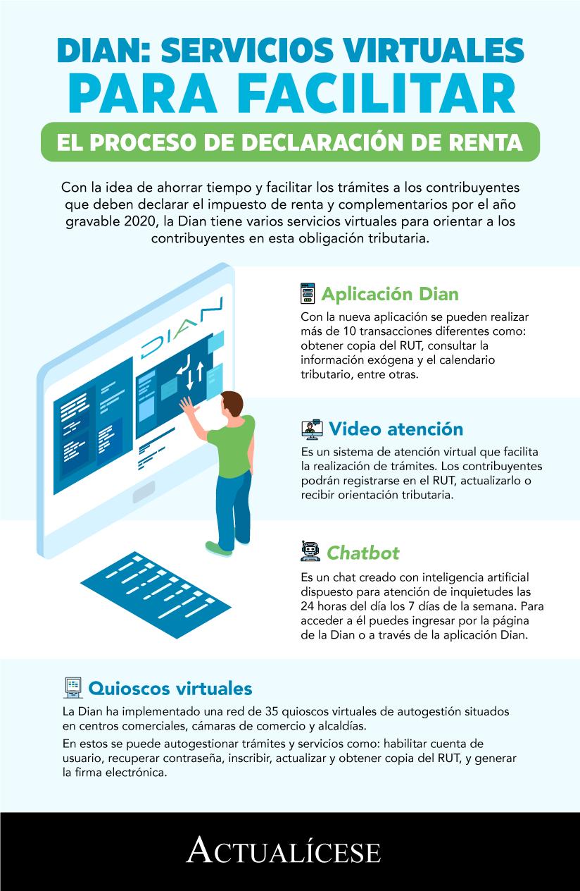 [Infografía] Dian: servicios virtuales para facilitar el proceso de declaración de renta