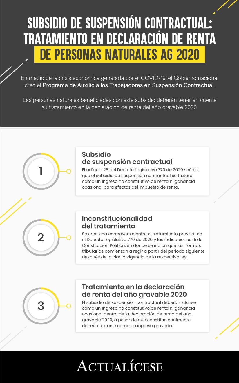 Subsidio de suspensión contractual: tratamiento en declaración de renta de personas naturales AG 2020