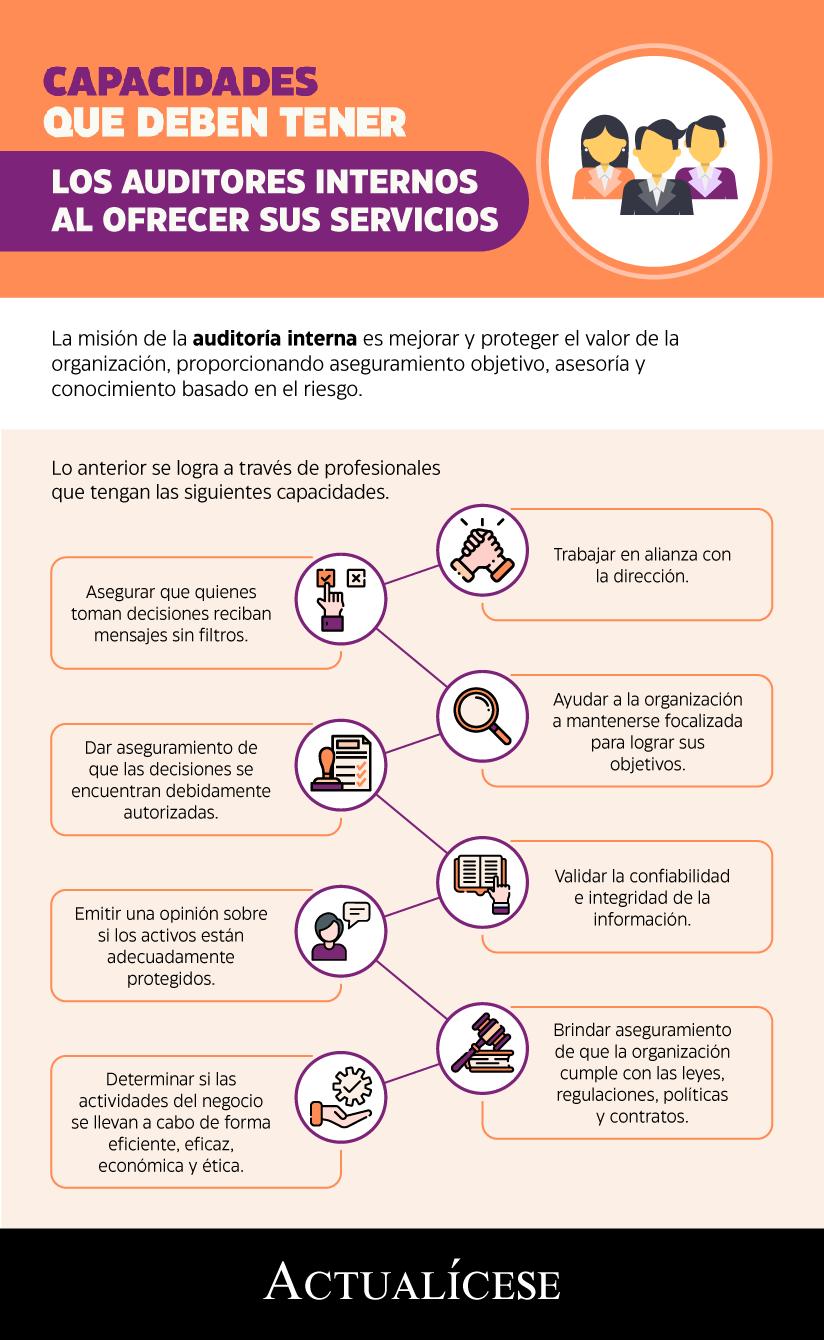 [Infografía] Capacidades que deben tener los auditores internos al ofrecer sus servicios