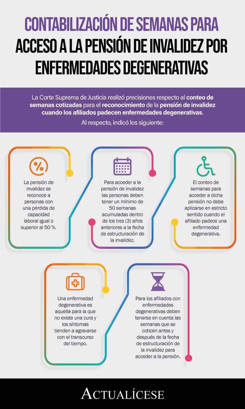 Pensión de invalidez: contabilización de semanas para reconocimiento por enfermedad degenerativa