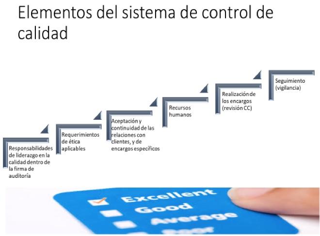 Manual de control de calidad, aspectos mínimos que debe abordar
