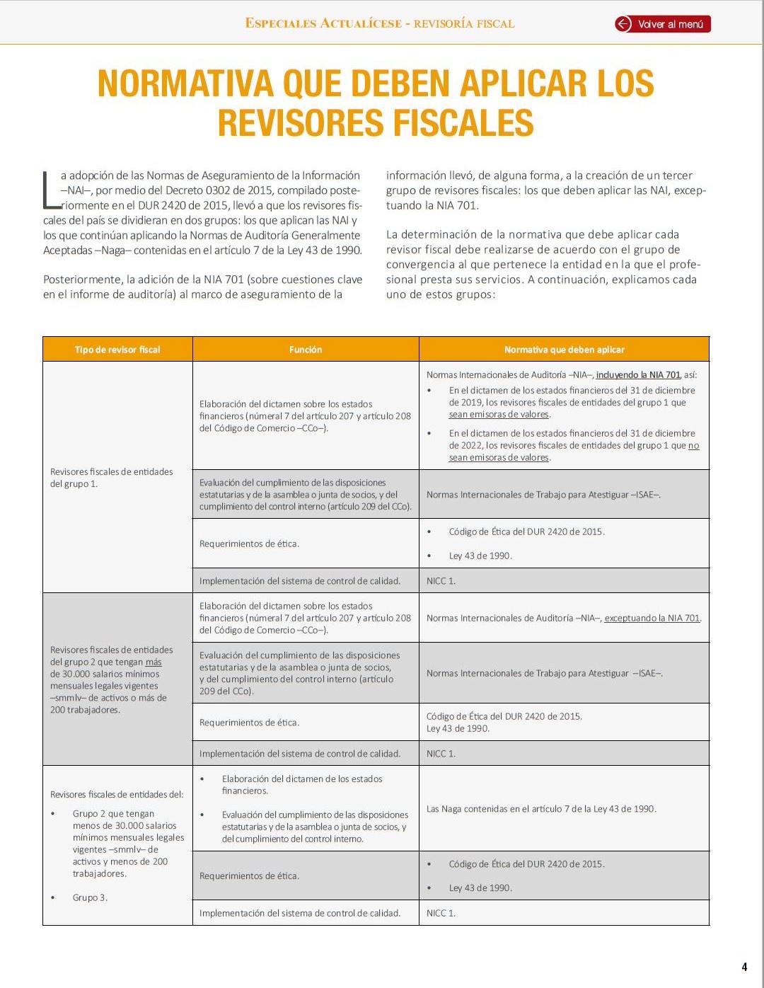 9 puntos indispensables del dictamen del revisor fiscal bajo NIA