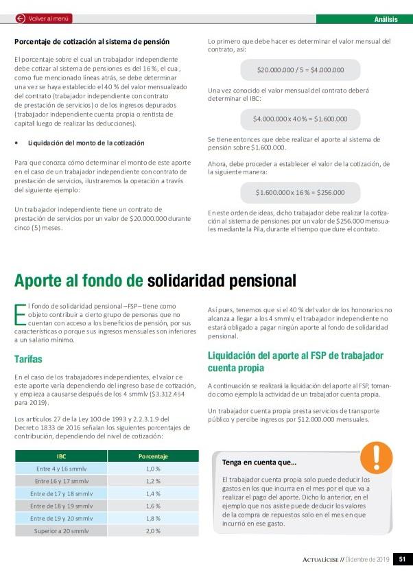 Aporte al fondo de solidaridad pensional por trabajadores independientes