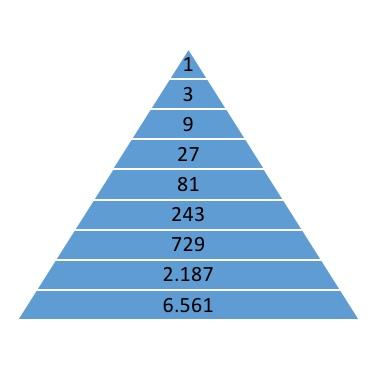 Captación ilegal de recursos a través de nuevos modelos piramidales