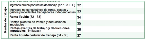 Costos y gastos deducibles en la declaración de renta para trabajadores independientes