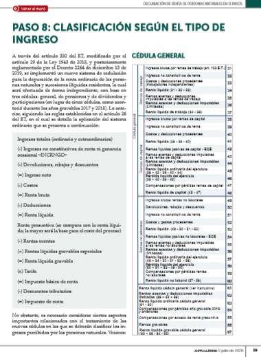 Clasificación del ingreso en la declaración de renta de una persona natural por el AG 2019