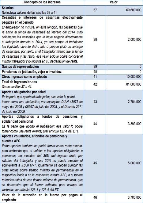 [ORO] Rentas exentas de un empleado o asociado a una CTA: caso práctico