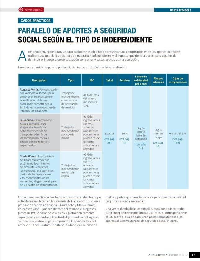 Casos prácticos de aportes a seguridad social para trabajadores independientes