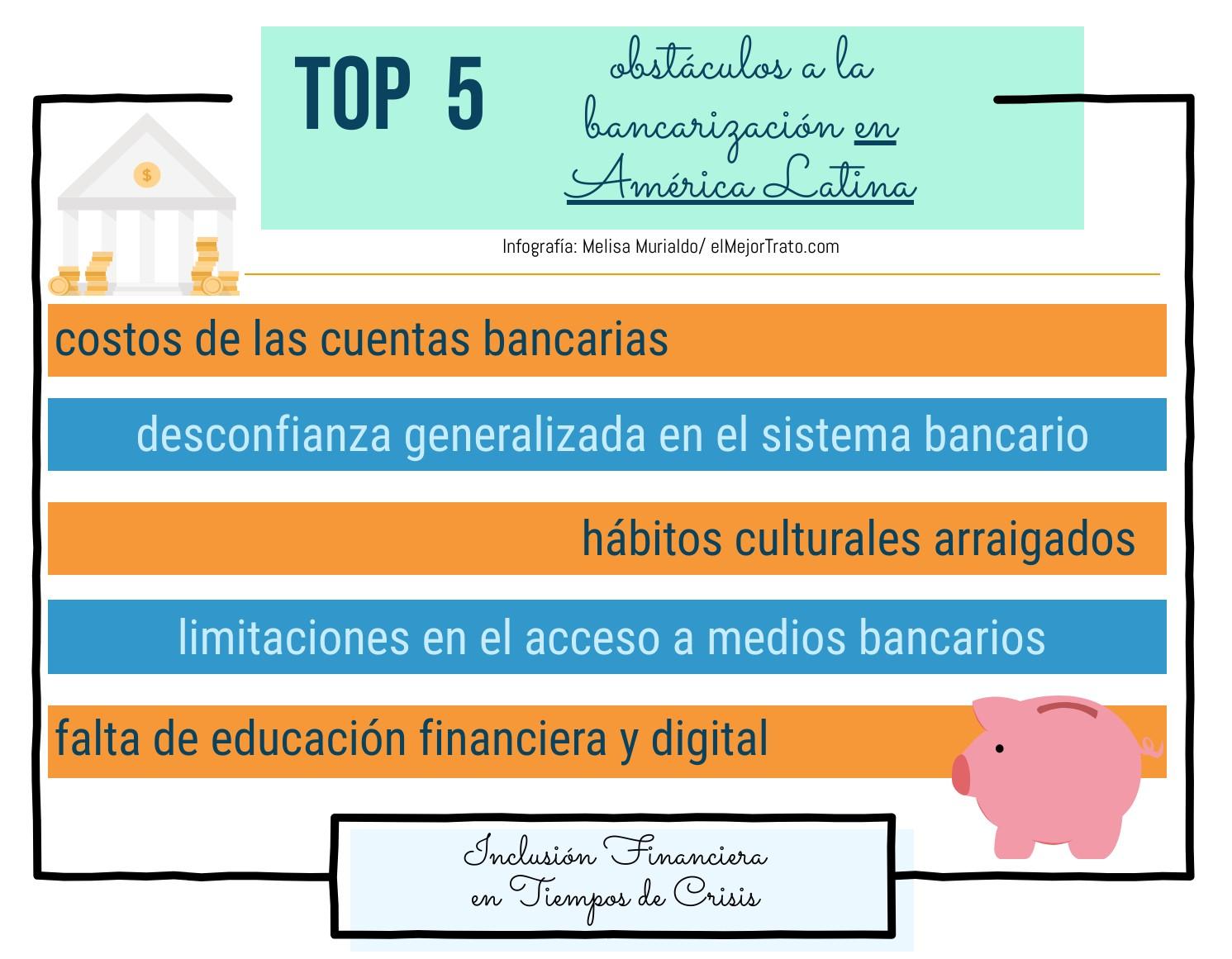 El Coronavirus exhibe la necesidad de acelerar el proceso de inclusión financiera en Latinoamérica