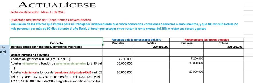Efectos en IVA para independientes que rechacen costos y gastos en declaración de renta