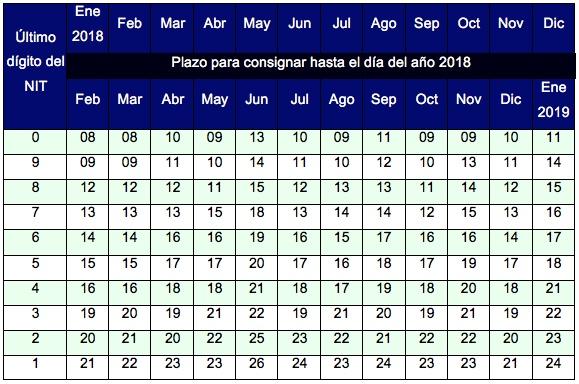 Retención en la fuente a título de renta y complementario, timbre e IVA: plazos durante 2018