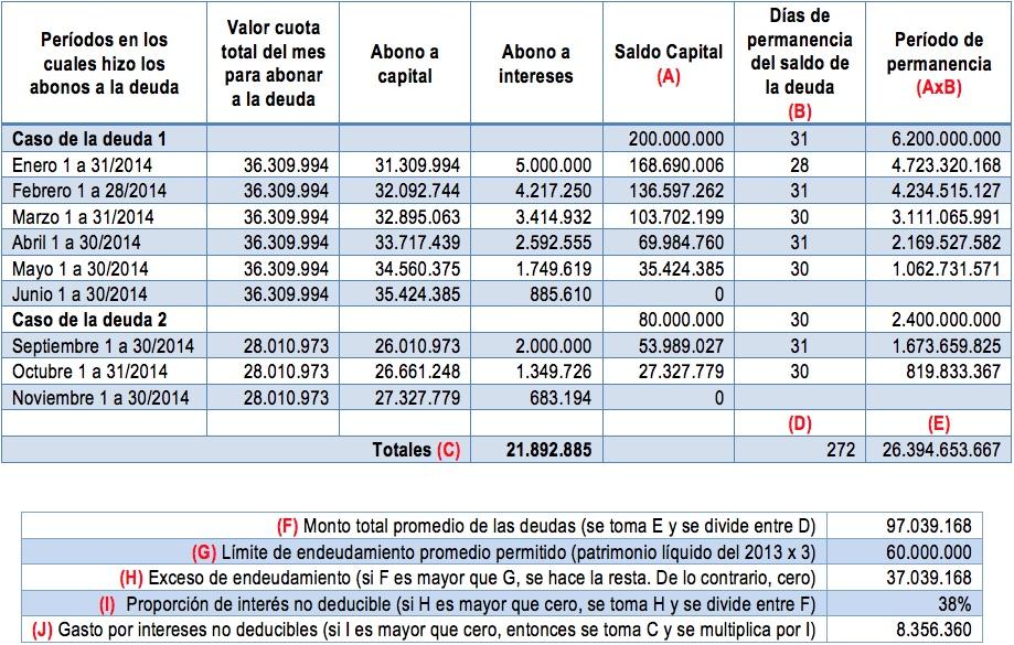 subcapitalización | Actualidad - actualicese.com