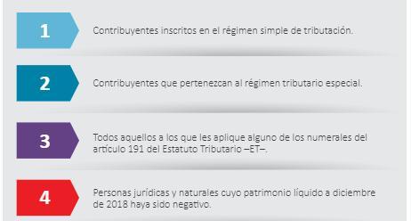 Cálculo de la renta presuntiva: novedades para el año gravable 2019