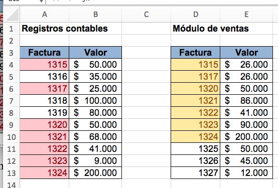 Conciliar cuentas contables en Excel de manera fácil y rápida