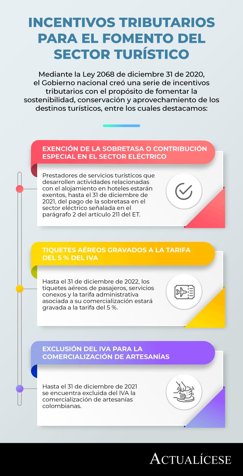 Nuevos incentivos tributarios para fomentar el sector turístico