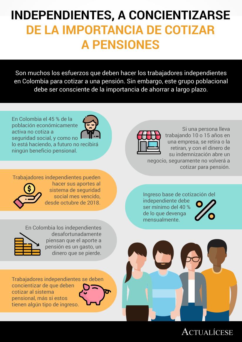 [Infografía] Independientes, a concientizarse de la importancia de cotizar a pensiones