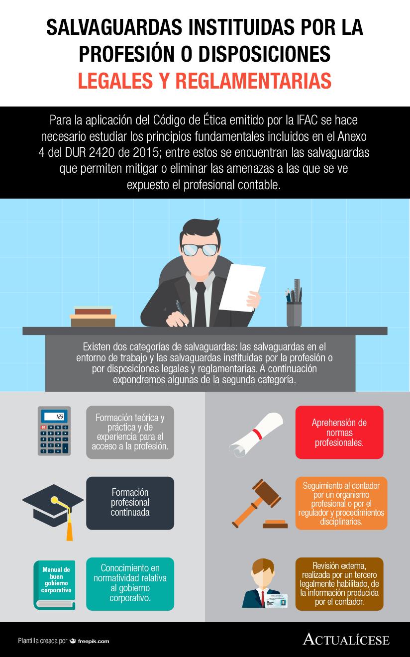 [Infografía] Salvaguardas instituidas por la profesión o disposiciones legales y reglamentarias