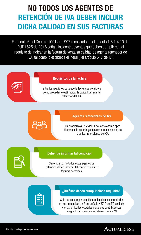 [Infografía] No todos los agentes de retención de IVA deben incluir dicha calidad en sus facturas