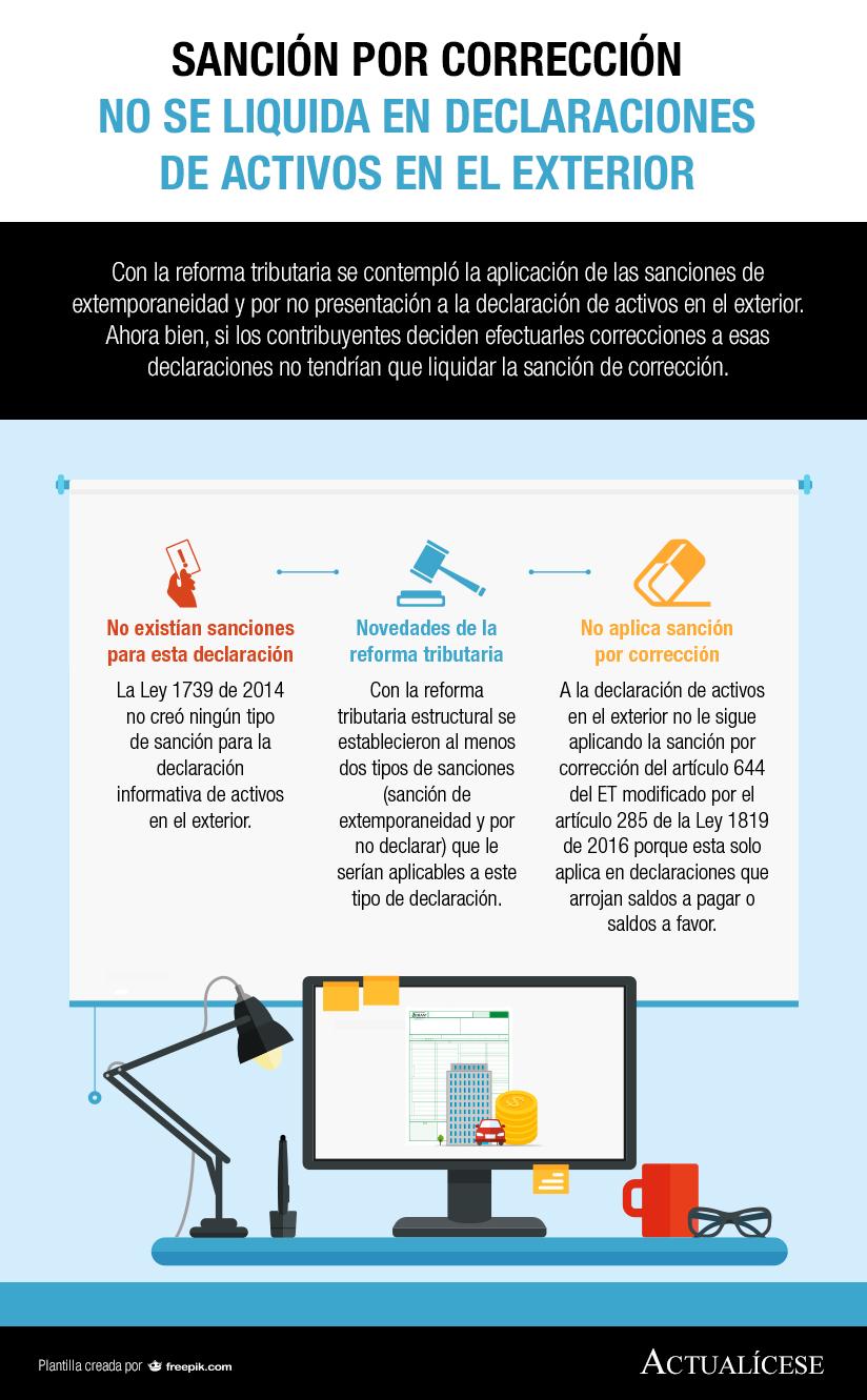 [Infografía] Sanción por corrección no se liquida en declaraciones de activos en el exterior
