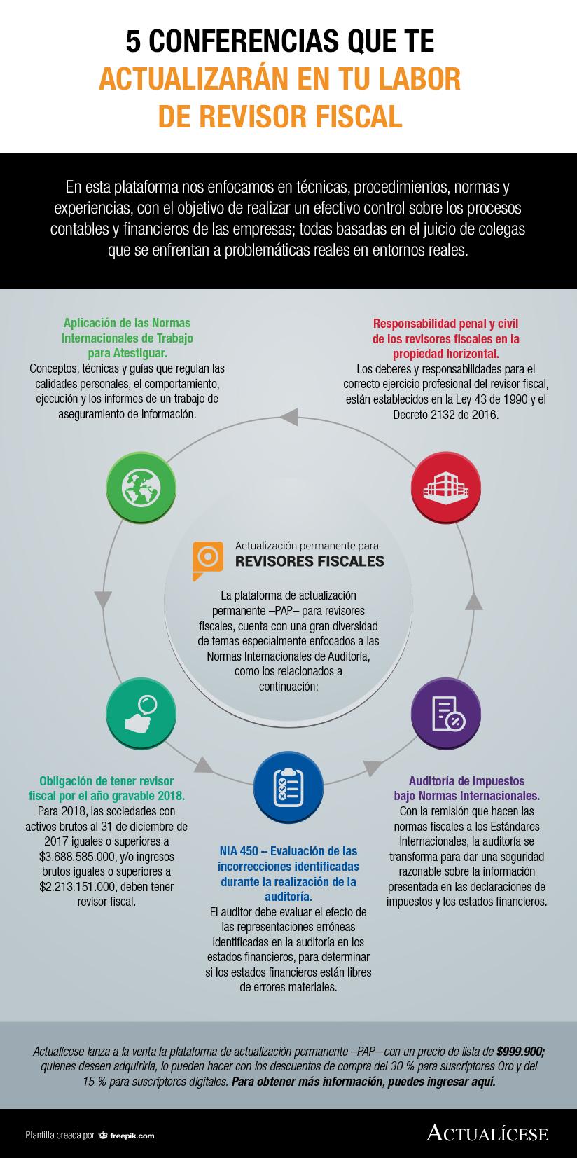[Infografía] 5 conferencias que te actualizarán en tu labor de revisor fiscal