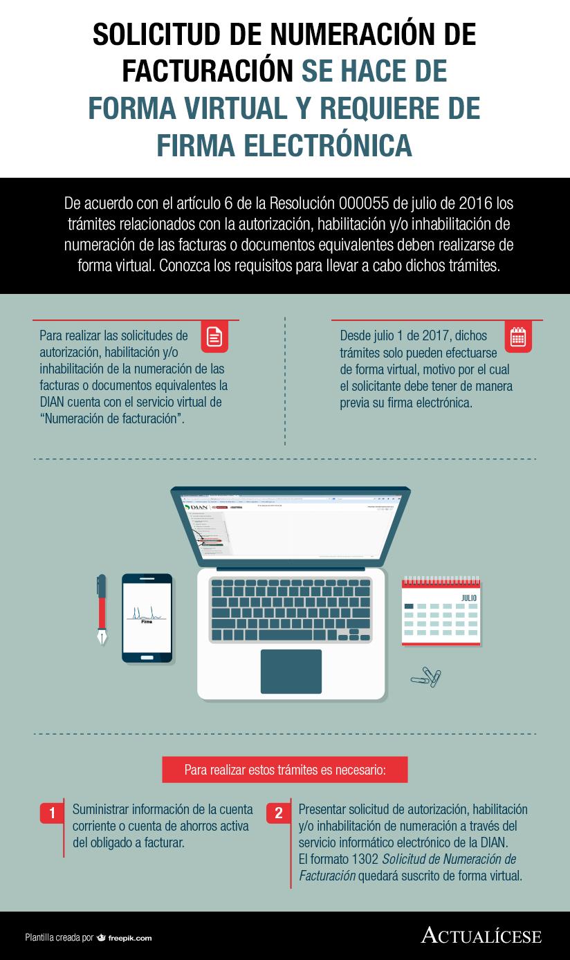 [Infografía] Solicitud de numeración de facturación se hace de forma virtual y requiere de firma electrónica