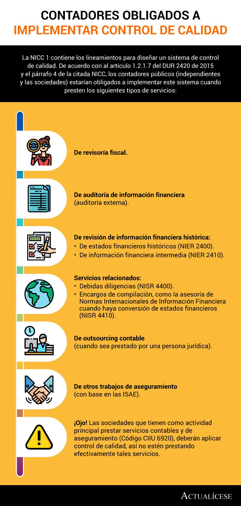 [Infografía] Contadores obligados a implementar control de calidad