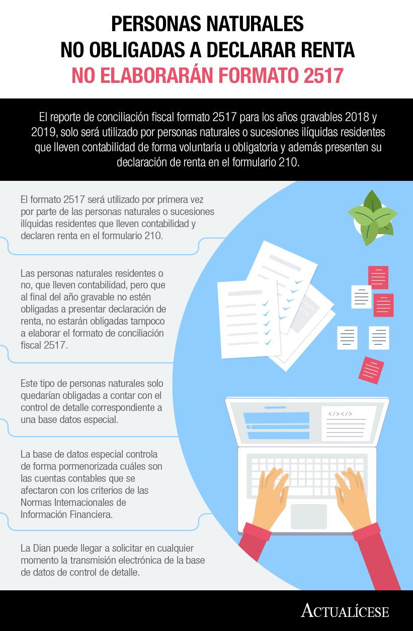 [Infografía] Personas naturales no obligadas a declarar renta no elaborarán formato 2517