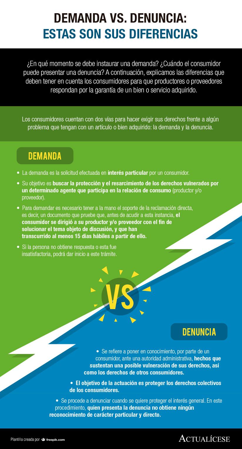 [Infografía] Demanda vs. denuncia: estas son sus diferencias
