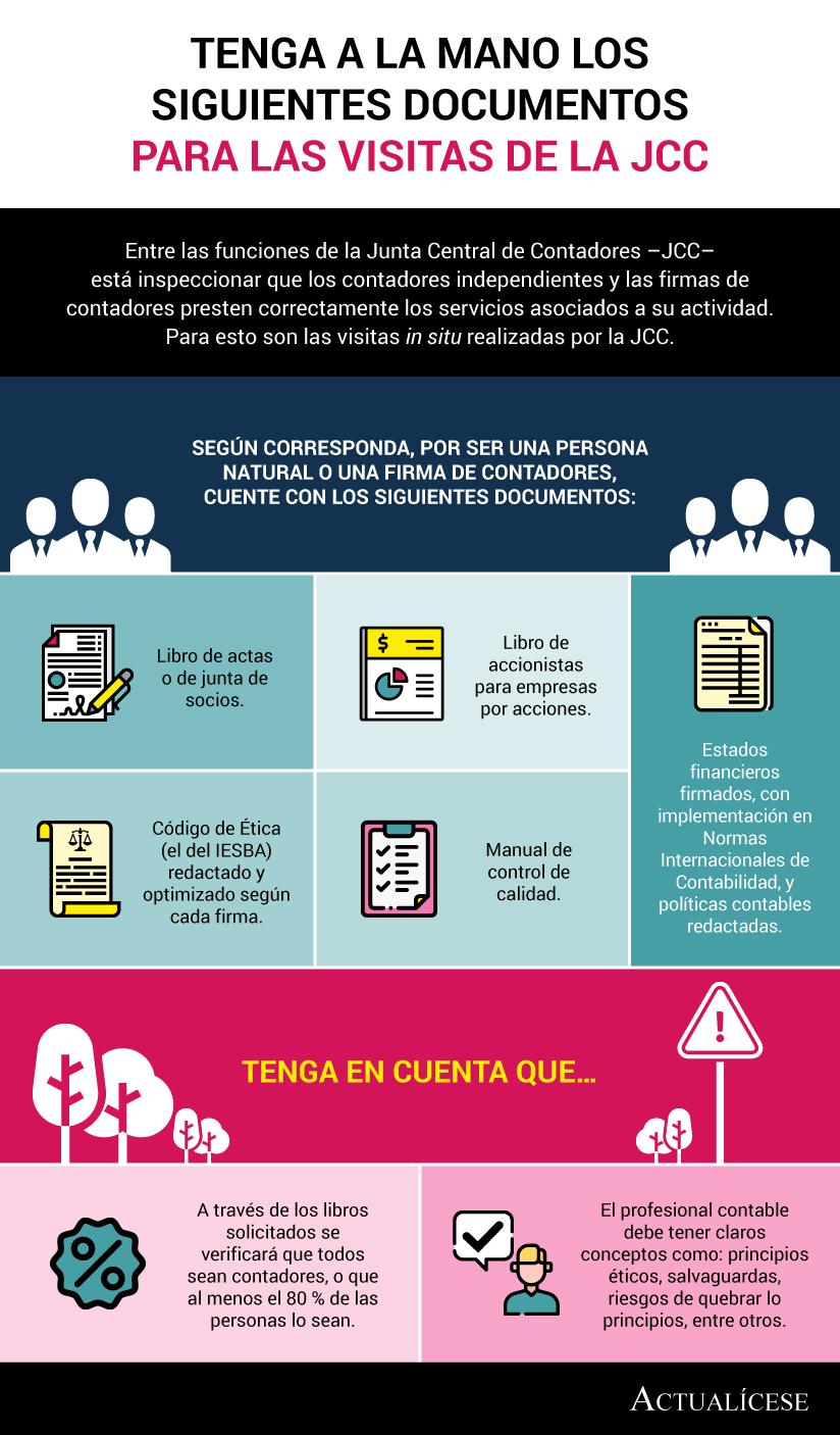[Infografía] Tenga a la mano los siguientes documentos para las visitas de la JCC