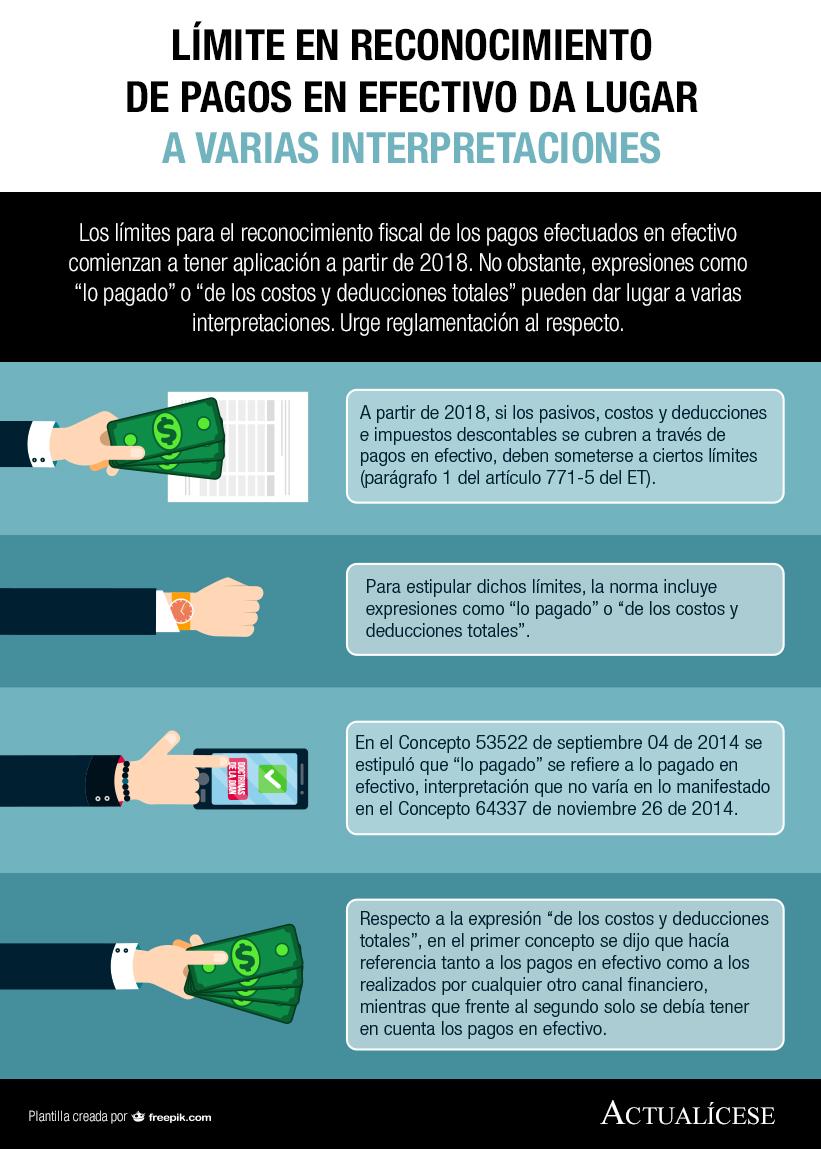 [Infografía] Límite en reconocimiento de pagos en efectivo da lugar a varias interpretaciones