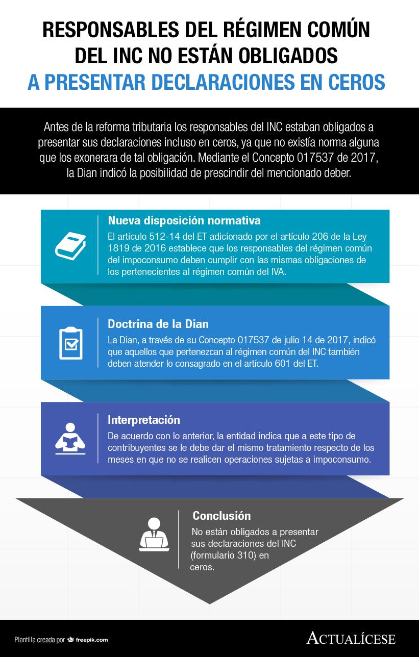 formulario 310 | Actualidad - actualicese.com
