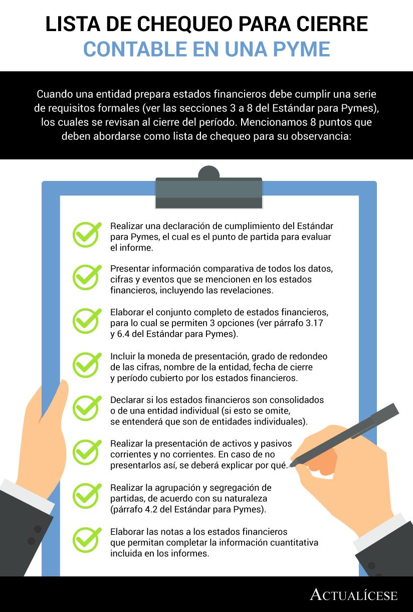 [Infografía] Lista de chequeo para cierre contable en una pyme