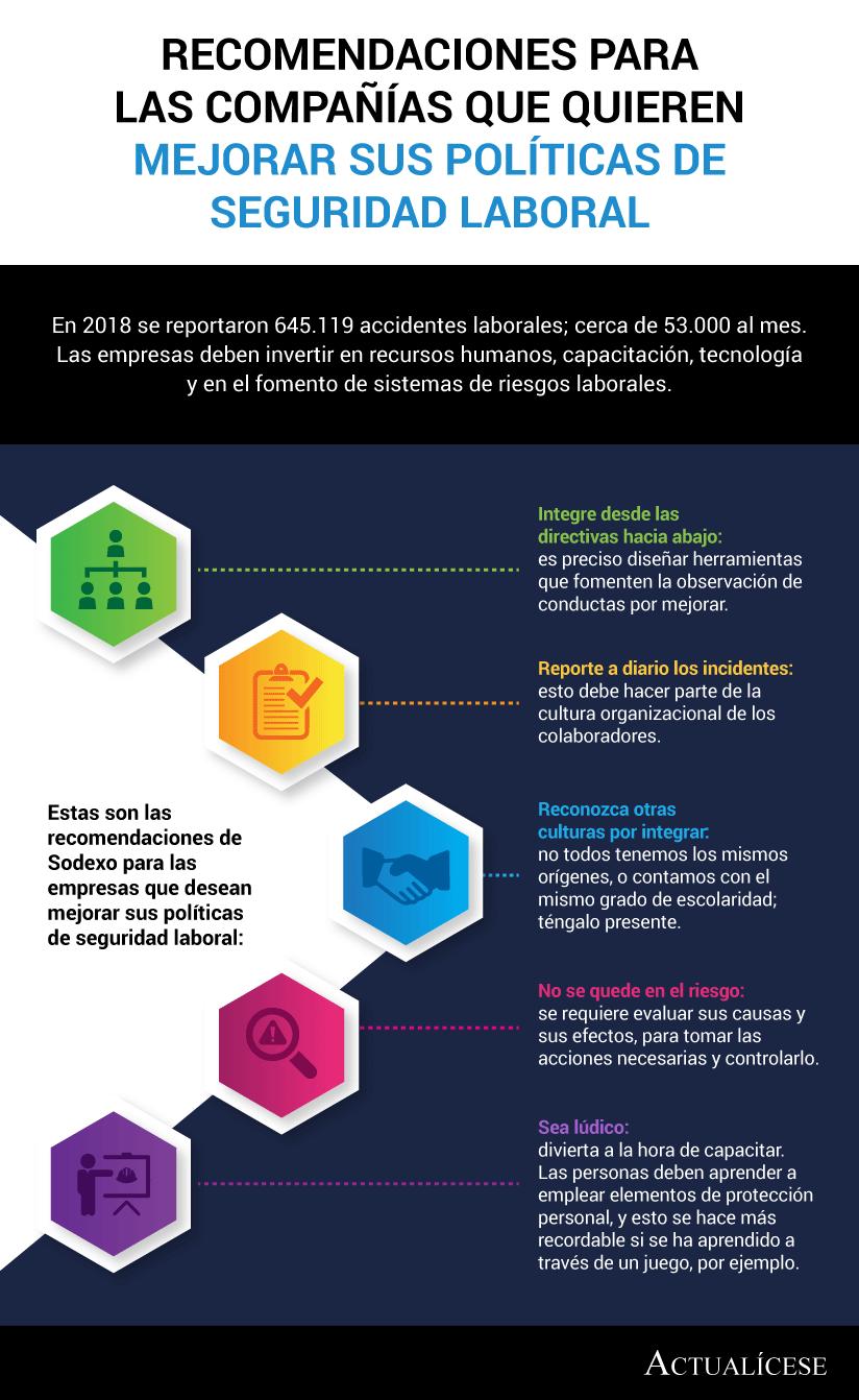 [Infografía] Recomendaciones para las compañías que quieren mejorar sus políticas de seguridad laboral