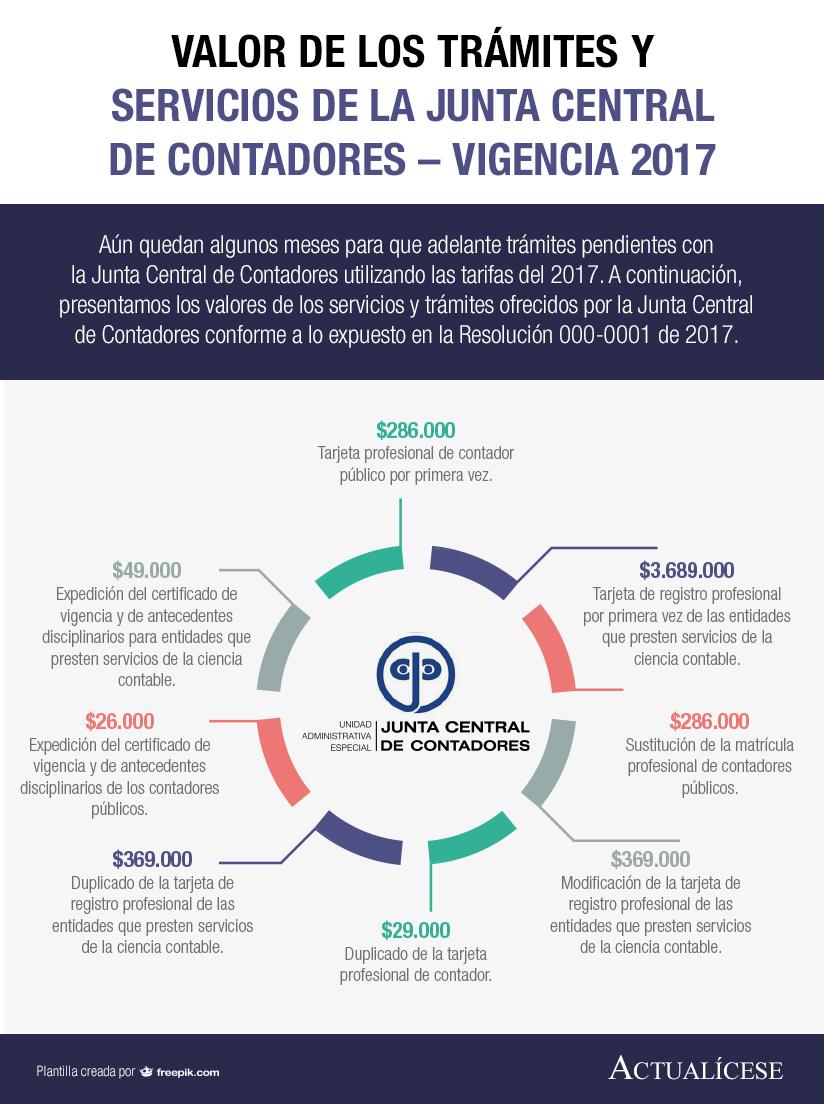 [Infografía] Valor de los trámites y servicios de la Junta Central de Contadores – vigencia 2017