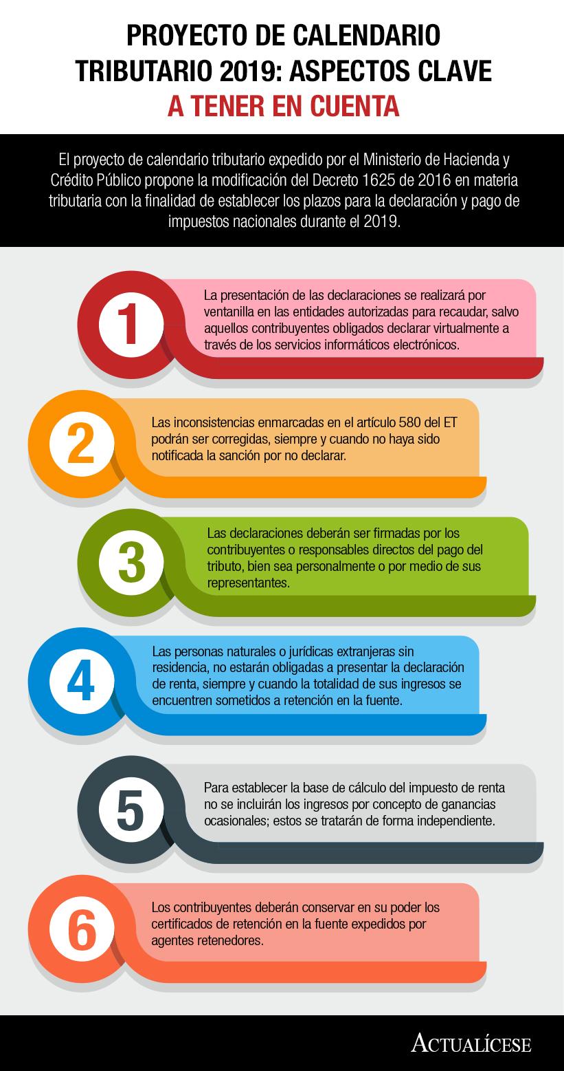 Calendario Fiscal 2019 Honduras.Proyecto De Calendario Tributario 2019