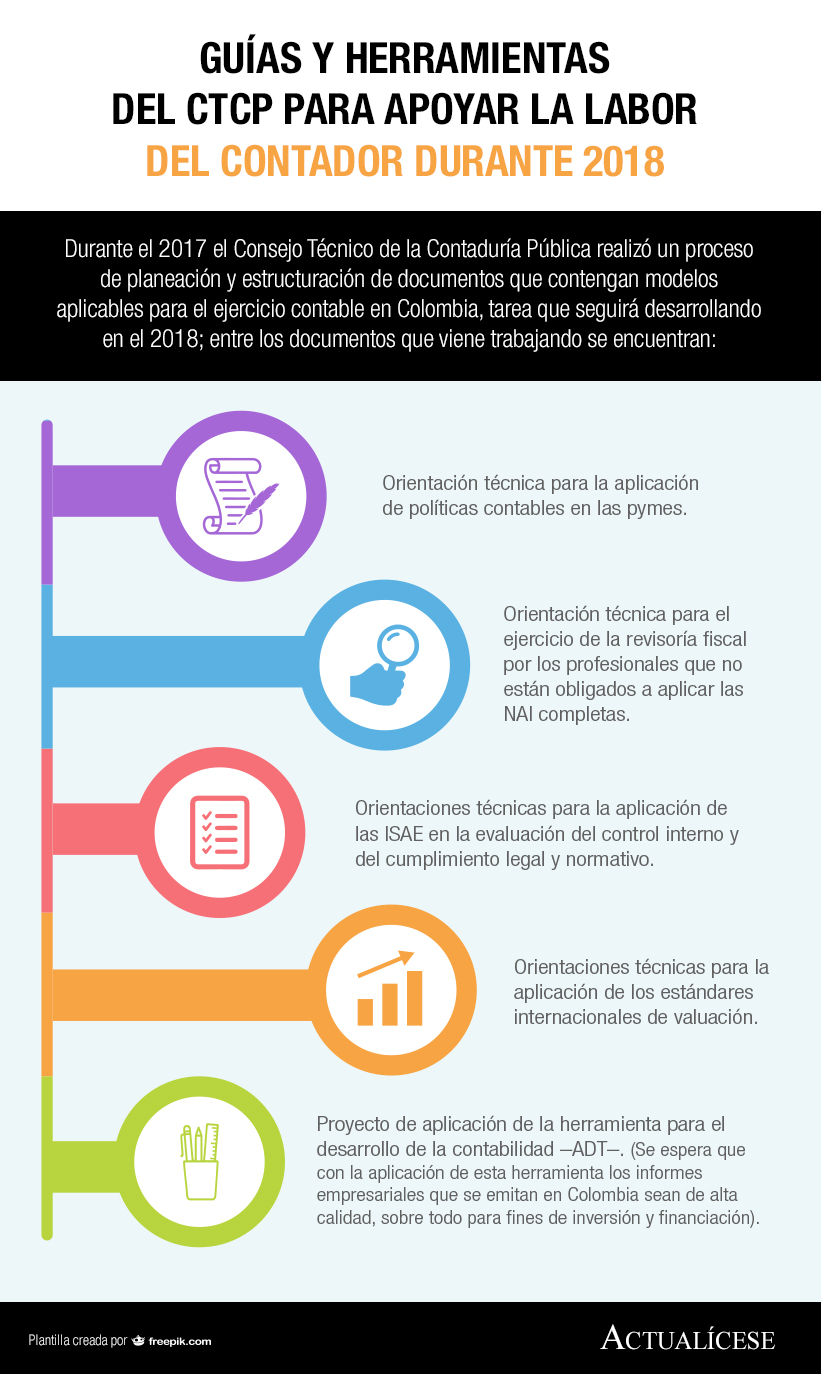 [Infografía] Guías y herramientas del CTCP para apoyar la labor del contador durante 2018
