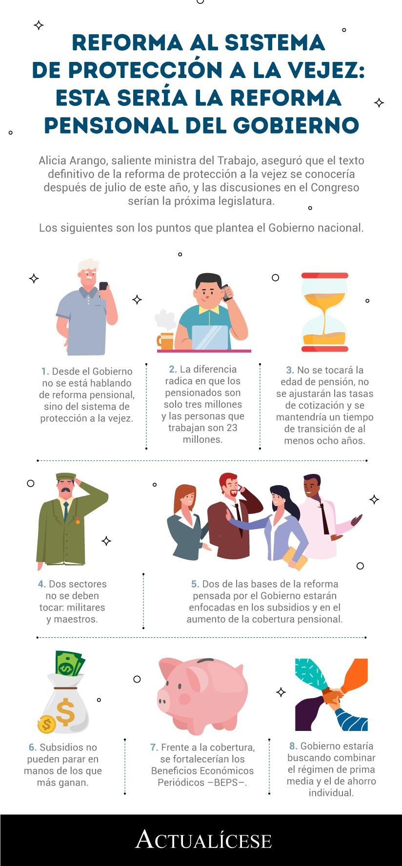 [Infografía] Reforma al sistema de protección a la vejez: esta sería la reforma pensional del Gobierno